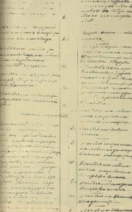 Опис-на-пограничните-постове-на-турската-граница,-поддържани-от-доброволци-от-Сливен-под-командата-на-П.Хитов,-септемрви-1885г
