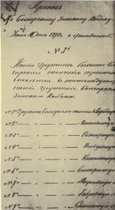 Заповед-до-Българското-опълчение-за-преминаването-му-в-Земска-войска